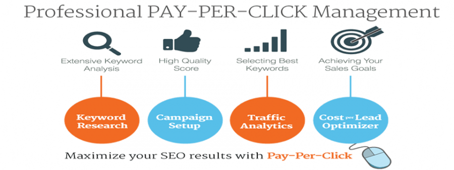 Professional Pay Per Click Management San Francisco CA, San Jose, CA