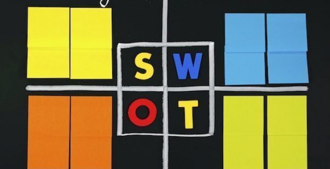 Best PPC SWOT Analysis Agents