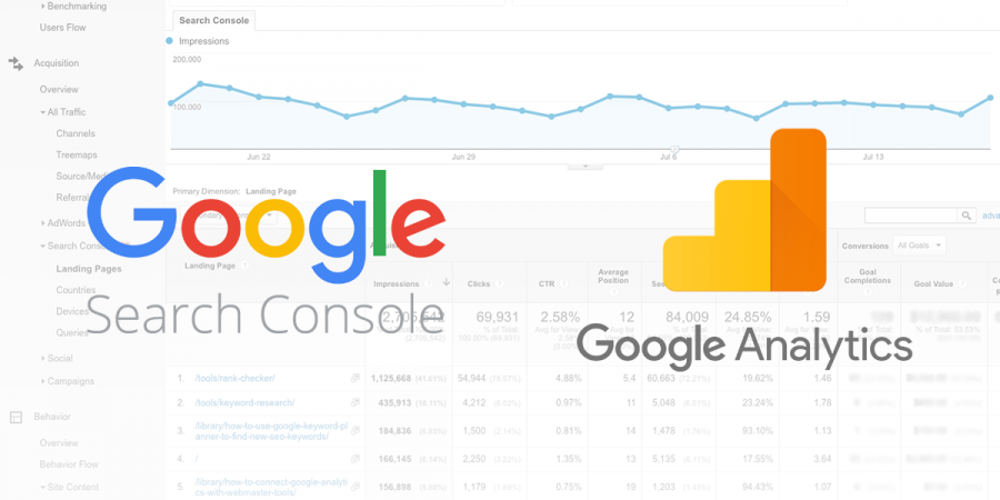 Google Search Console & Analytics Integration - TimeZ Marketing