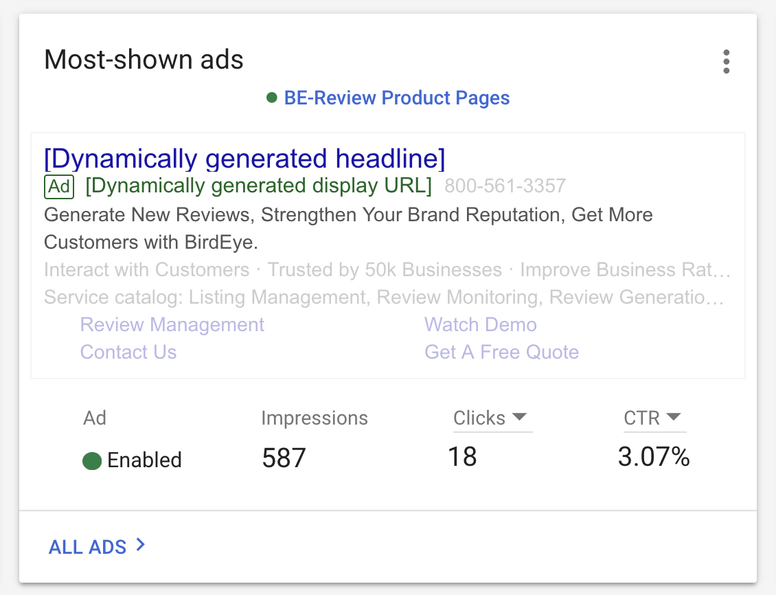 How Dynamic Ads Show - Google Ads - TimeZ Marketing