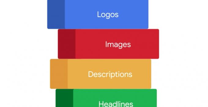 Google Ads Responsive Display Ads Best Practices